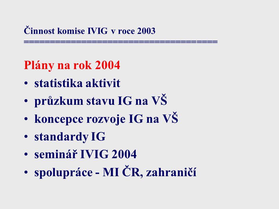 Plány na rok 2004 statistika aktivit průzkum stavu IG na VŠ koncepce rozvoje IG na VŠ standardy IG seminář IVIG 2004 spolupráce - MI ČR, zahraničí