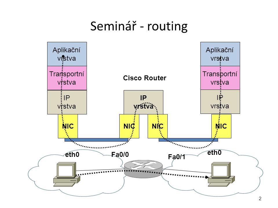 3 Seminář - routing Aplikační vrstva Transportní vrstva IP vrstva NIC Aplikační vrstva Transportní vrstva IP vrstva NIC Aplikační vrstva Transportní vrstva IP vrstva NIC PC Router eth0 eth1 eth0
