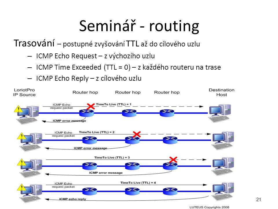 Trasování – postupné zvyšování TTL až do cílového uzlu – ICMP Echo Request – z výchozího uzlu – ICMP Time Exceeded (TTL = 0) – z každého routeru na tr