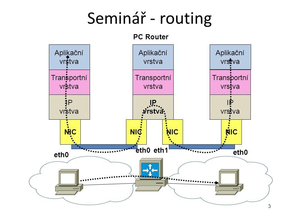 14 Cisco router – postup konfigurace 1.Router(config) # no ip-domain lookup 2.Konfigurace interfaces interface fa0/0   fa0/1 ip address 3.Konfigurace záznamu do tabulky (static route) ip route [Fa0/1] 4.Nastavení default gateway (default static route) ip route 0.0.0.0 0.0.0.0 Seminář - routing
