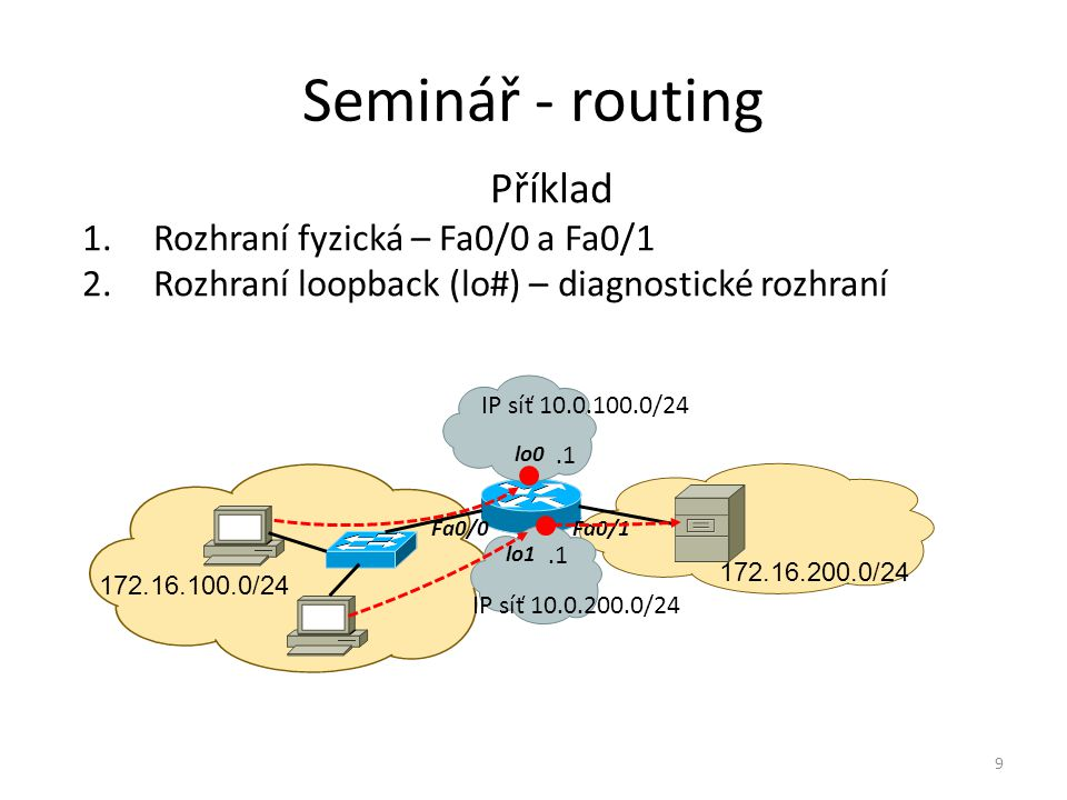 Seminář - routing Postup konfigurace (lo0 a lo1) Router> enable Router# Router# conf t Router(config)# Router(config)# interface lo0 Router(config-if)# ip address 10.0.100.1 255.255.255.0 Router(config-if)# no shutdown Router(config-if)# end Router(config)# interface lo1 Router(config-if)# ip address 10.0.200.1 255.255.255.0 Router(config-if)# no shutdown Router(config-if)# end 10