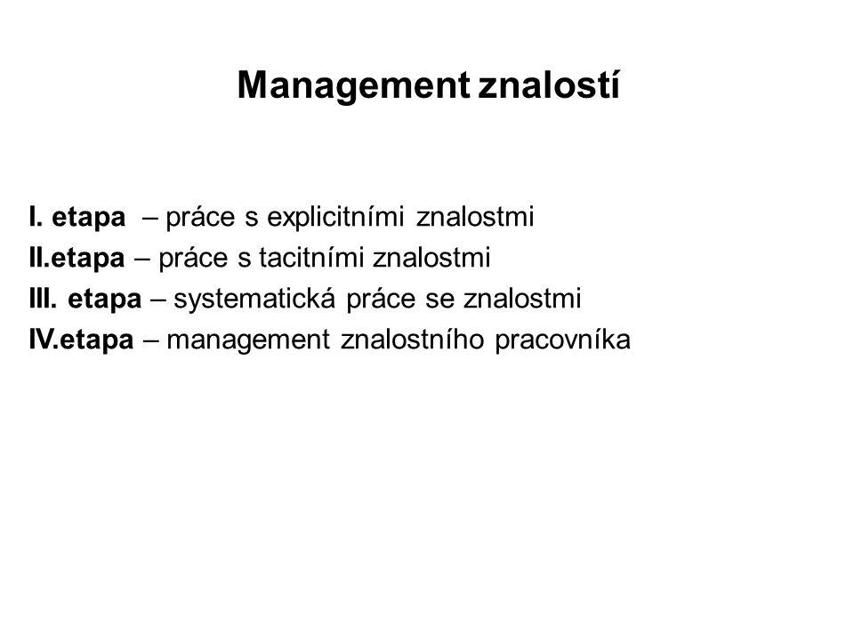 Management znalostí I.