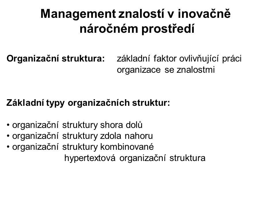 Management znalostí v inovačně náročném prostředí Organizační struktura: základní faktor ovlivňující práci organizace se znalostmi Základní typy organizačních struktur: organizační struktury shora dolů organizační struktury zdola nahoru organizační struktury kombinované hypertextová organizační struktura