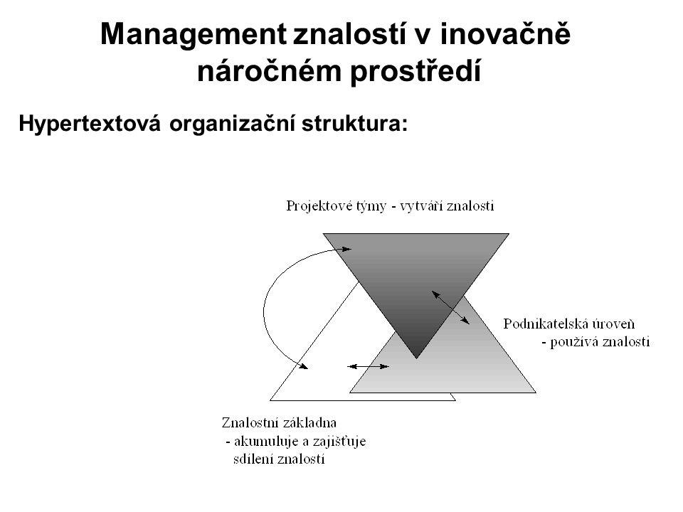 Management znalostí v inovačně náročném prostředí Hypertextová organizační struktura: