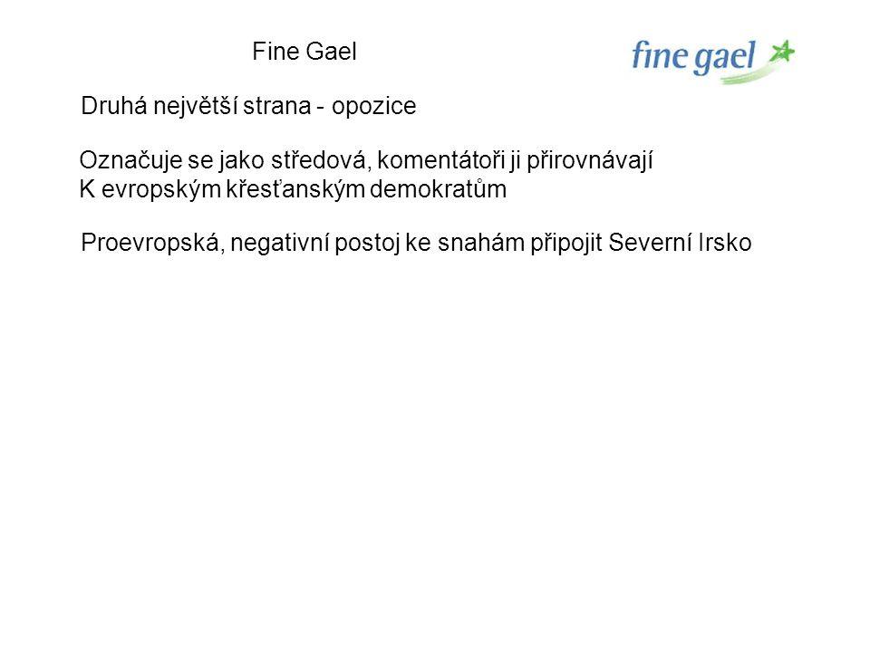 Fine Gael Druhá největší strana - opozice Označuje se jako středová, komentátoři ji přirovnávají K evropským křesťanským demokratům Proevropská, negativní postoj ke snahám připojit Severní Irsko