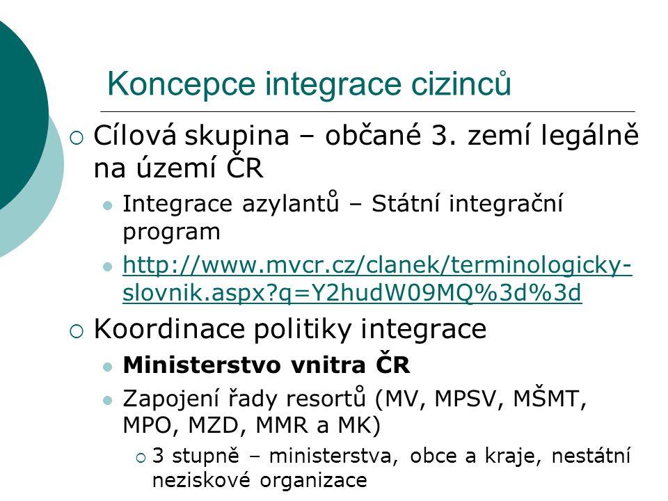 Koncepce integrace cizinců  Cílová skupina – občané 3.