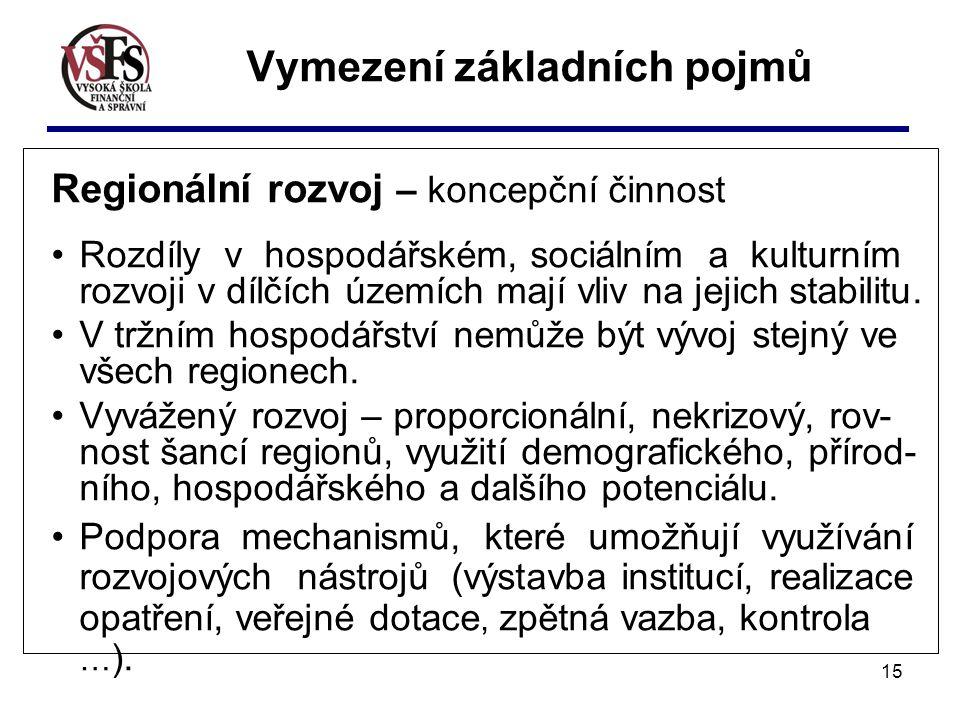 15 Vymezení základních pojmů Regionální rozvoj – koncepční činnost Rozdíly v hospodářském, sociálním a kulturním rozvoji v dílčích územích mají vliv na jejich stabilitu.
