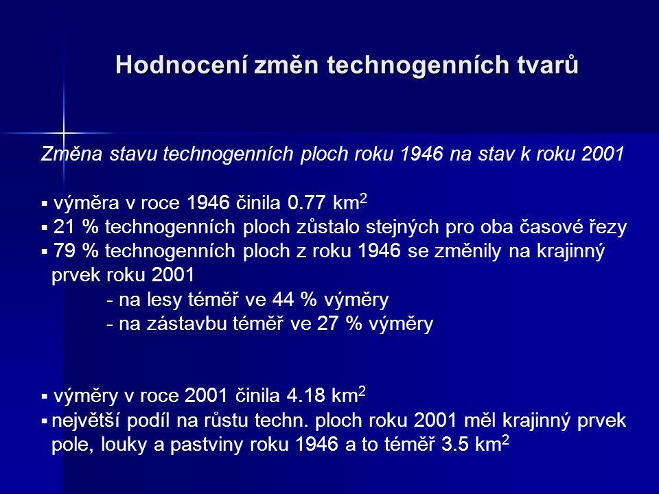 Hodnocení změn technogenních tvarů Změna stavu technogenních ploch roku 1946 na stav k roku 2001  výměra v roce 1946 činila 0.77 km 2  21 % technoge