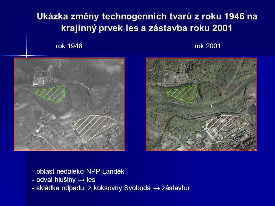 Ukázka změny technogenních tvarů z roku 1946 na krajinný prvek les a zástavba roku 2001 rok 1946rok 2001 - oblast nedaleko NPP Landek - odval hlušiny