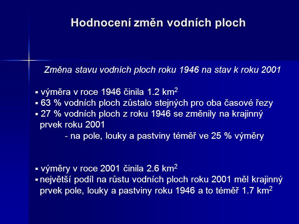 Hodnocení změn vodních ploch Změna stavu vodních ploch roku 1946 na stav k roku 2001  výměra v roce 1946 činila 1.2 km 2  63 % vodních ploch zůstalo