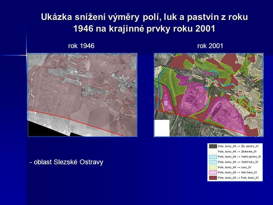 Ukázka snížení výměry polí, luk a pastvin z roku 1946 na krajinné prvky roku 2001 rok 1946rok 2001 - oblast Slezské Ostravy