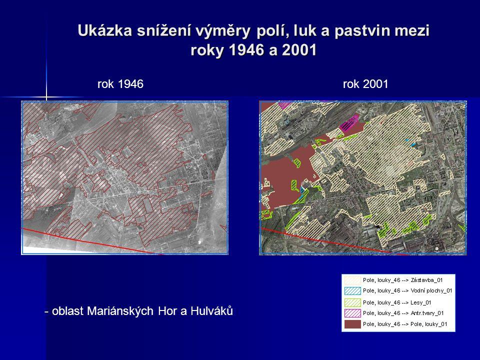Ukázka snížení výměry polí, luk a pastvin mezi roky 1946 a 2001 - oblast Mariánských Hor a Hulváků rok 1946rok 2001