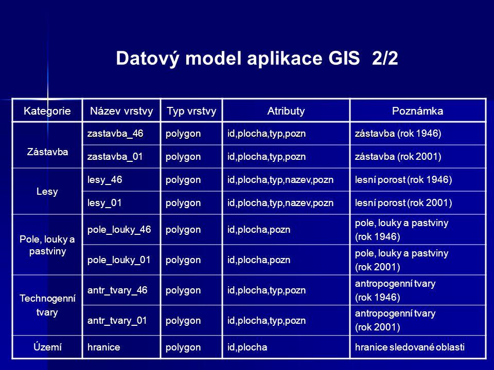 Datový model aplikace GIS 2/2 KategorieNázev vrstvyTyp vrstvyAtributyPoznámka Zástavba zastavba_46polygonid,plocha,typ,pozn zástavba zástavba (rok 194