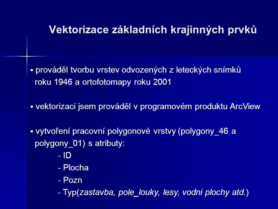 Vektorizace základních krajinných prvků  prováděl tvorbu vrstev odvozených z leteckých snímků roku 1946 a ortofotomapy roku 2001  vektorizaci jsem p