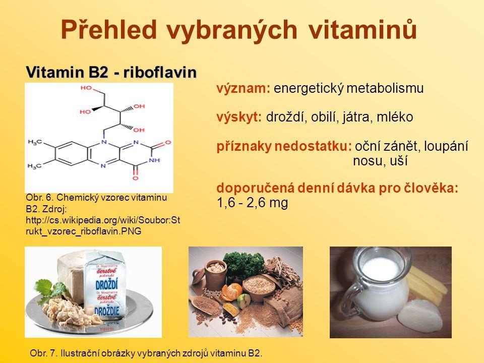 Přehled vybraných vitaminů Vitamin B6 - pyridinové deriváty, pyridoxol (pyridoxin), pyridoxal a pyridoxamin význam: metabolismus tuků a bílkovin výskyt: droždí, mléko, játra, maso příznaky nedostatku: zapomínání, lehké brnění rukou doporučená denní dávka pro člověka: 2 - 4 mg mléko + maso Obr.