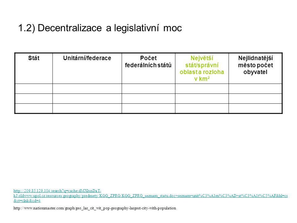 1.3) Územní rozvoj StátRozloha v km 2 http://www.nationmaster.com/graph/geo_are_tot-geography-area-total