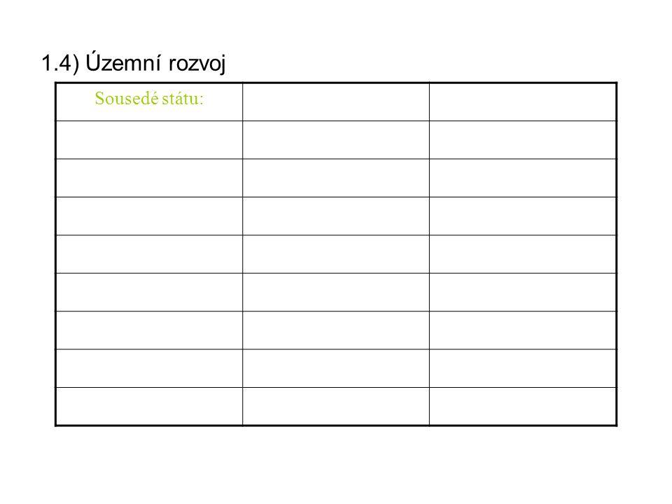 1.4) Územní rozvoj Sousedé státu: