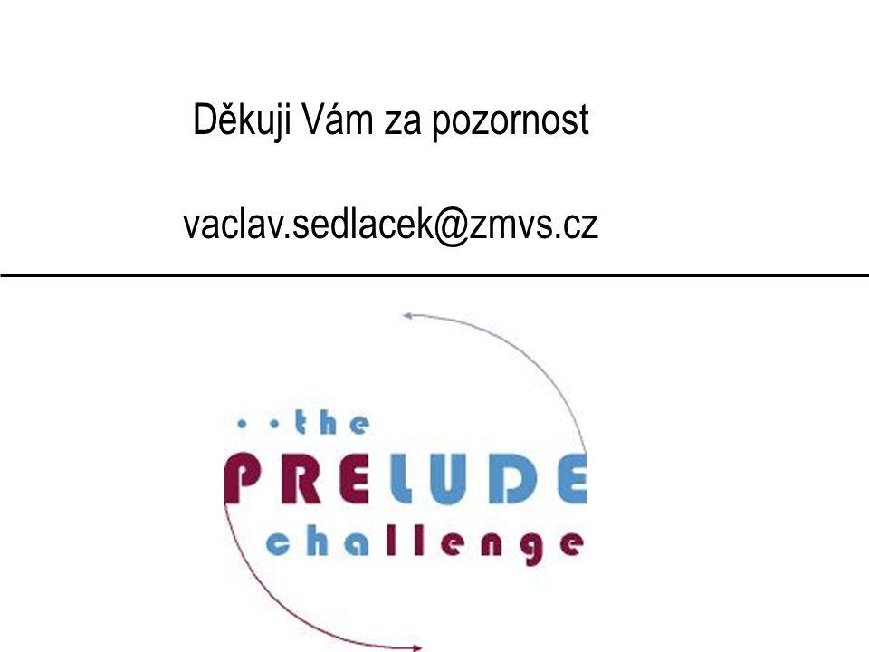 Děkuji Vám za pozornost vaclav.sedlacek@zmvs.cz