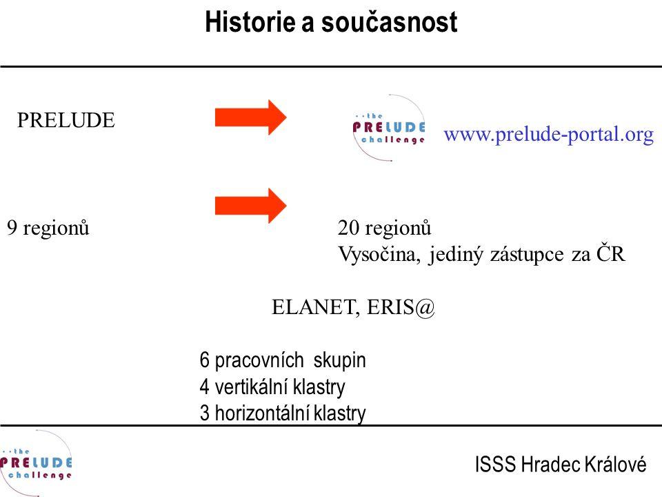 Historie a současnost PRELUDE 9 regionů20 regionů Vysočina, jediný zástupce za ČR ELANET, ERIS@ 6 pracovních skupin 4 vertikální klastry 3 horizontáln