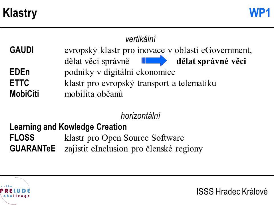 Klastry WP1 vertikální GAUDI evropský klastr pro inovace v oblasti eGovernment, dělat věci správně dělat správné věci EDEn podniky v digitální ekonomi