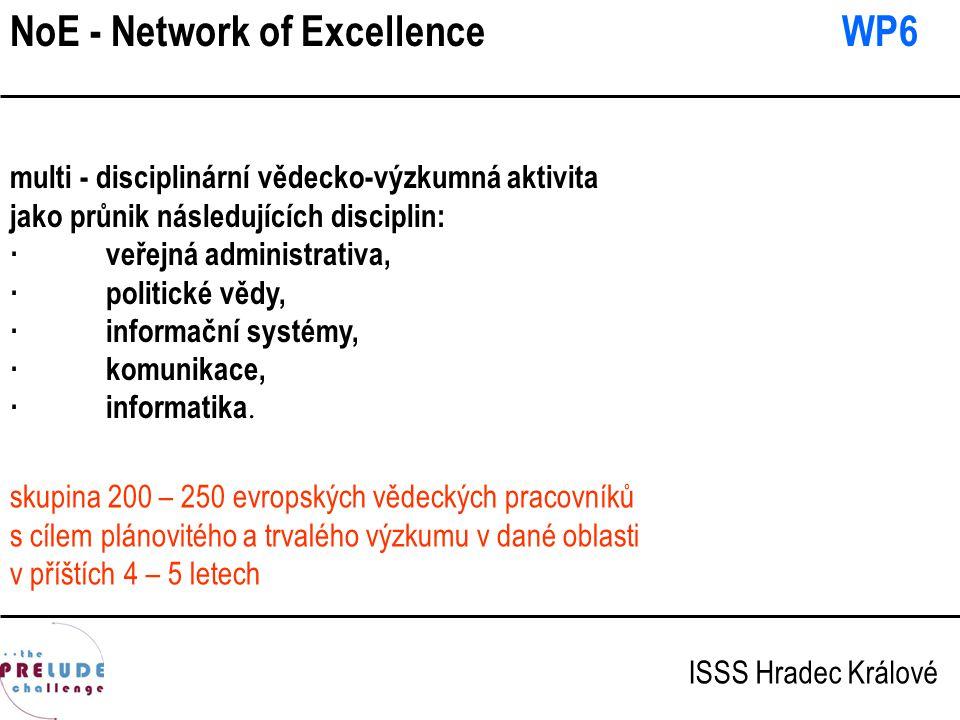 NoE - Network of Excellence WP6 multi - disciplinární vědecko-výzkumná aktivita jako průnik následujících disciplin: ·veřejná administrativa, ·politické vědy, ·informační systémy, ·komunikace, ·informatika.