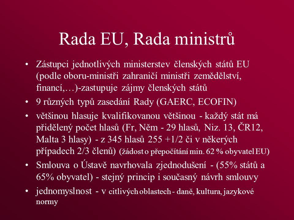 Rada EU, Rada ministrů Zástupci jednotlivých ministerstev členských států EU (podle oboru-ministři zahraničí ministři zemědělství, financí,…)-zastupuje zájmy členských států 9 různých typů zasedání Rady (GAERC, ECOFIN) většinou hlasuje kvalifikovanou většinou - každý stát má přidělený počet hlasů (Fr, Něm - 29 hlasů, Niz.