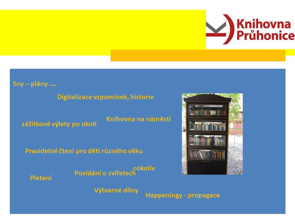 Sny – plány.... Digitalizace vzpomínek, historie Knihovna na náměstí Pravidelné čtení pro děti různého věku zážitkové výlety po okolí Pletení Povídání