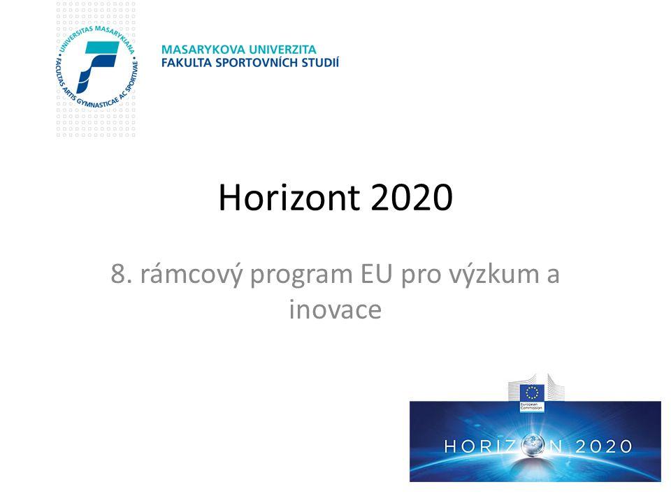 Horizont 2020 8. rámcový program EU pro výzkum a inovace