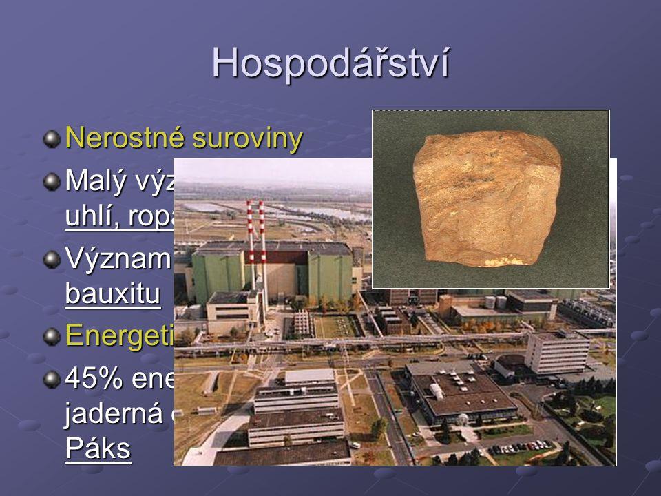 Hospodářství Nerostné suroviny Malý význam hnědé uhlí, ropa Významná ložiska bauxitu Energetika 45% energie vyrábí 1 jaderná elektrárna - Páks