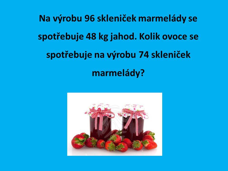 Na výrobu 96 skleniček marmelády se spotřebuje 48 kg jahod.