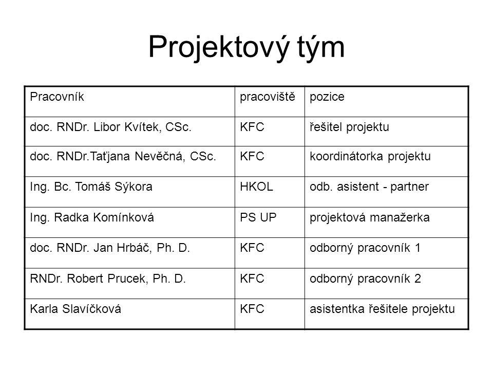 Projektový tým Pracovníkpracovištěpozice doc. RNDr.