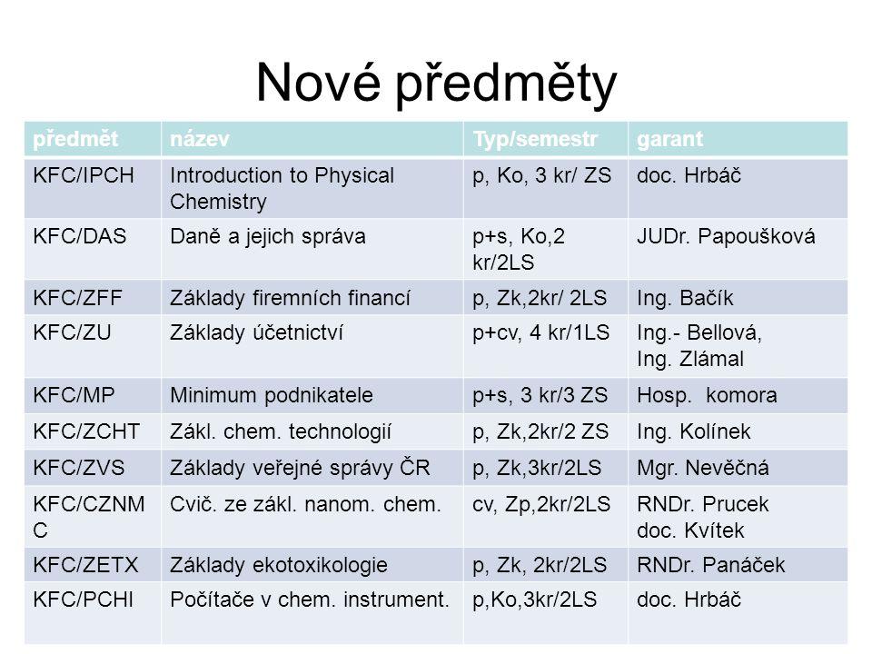 Inovované předměty předmětnázevTyp/semestrgarant KFC/ANT2Technická angličtina 2cv, Zk,2 kr/2LSMgr.