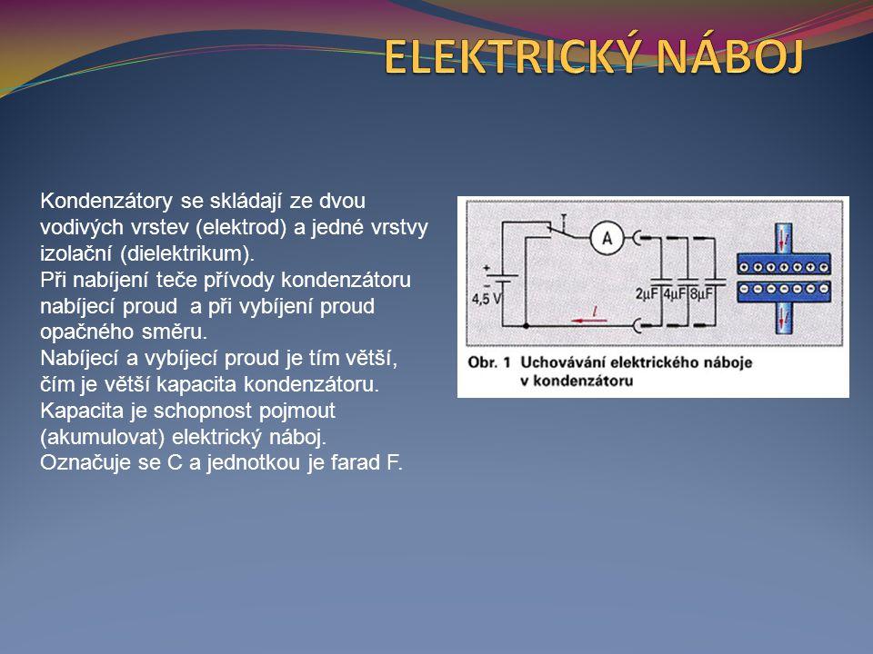 Kondenzátory se skládají ze dvou vodivých vrstev (elektrod) a jedné vrstvy izolační (dielektrikum). Při nabíjení teče přívody kondenzátoru nabíjecí pr