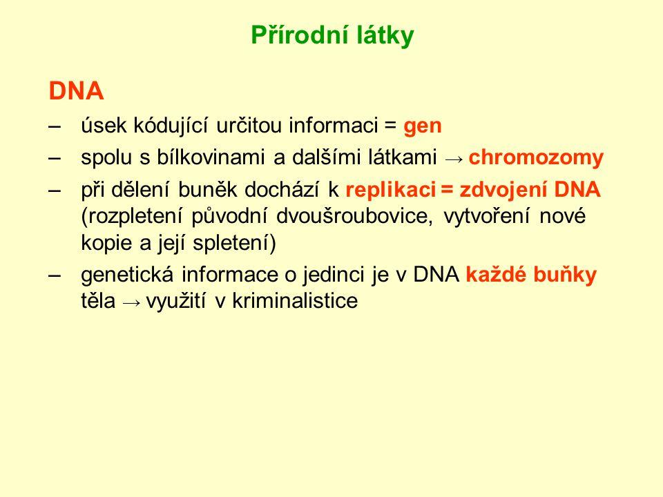 Přírodní látky DNA –úsek kódující určitou informaci = gen –spolu s bílkovinami a dalšími látkami → chromozomy –při dělení buněk dochází k replikaci =
