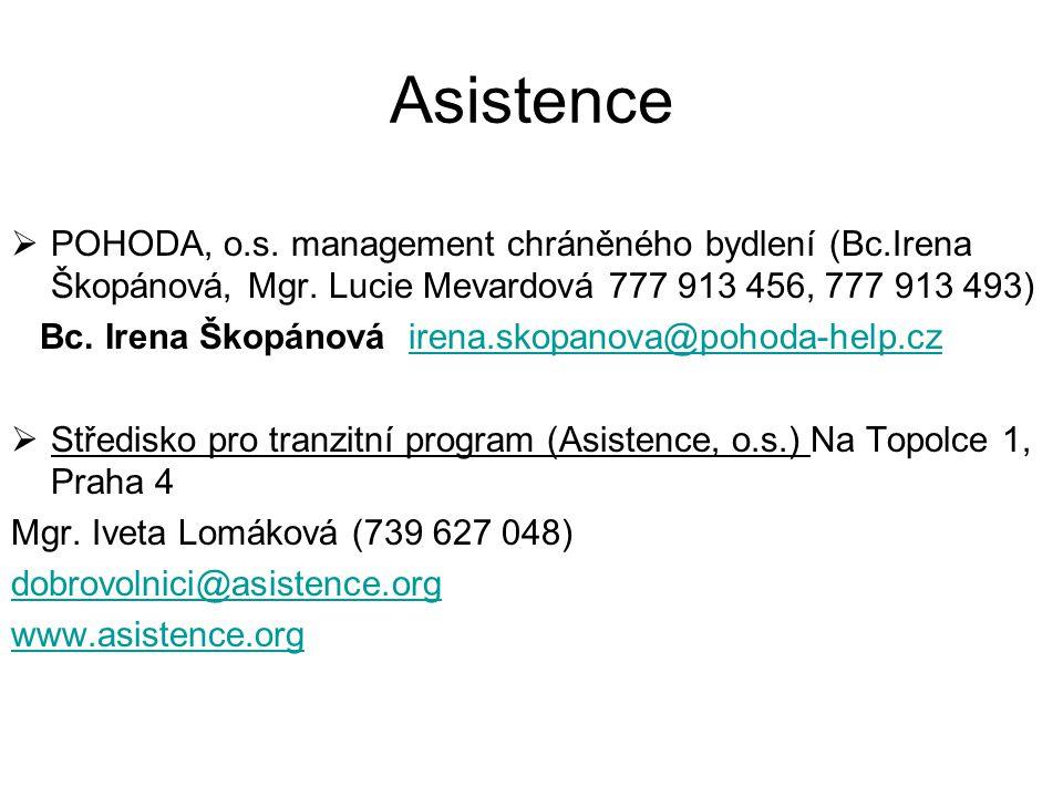 Asistence  POHODA, o.s. management chráněného bydlení (Bc.Irena Škopánová, Mgr. Lucie Mevardová 777 913 456, 777 913 493) Bc. Irena Škopánová irena.s
