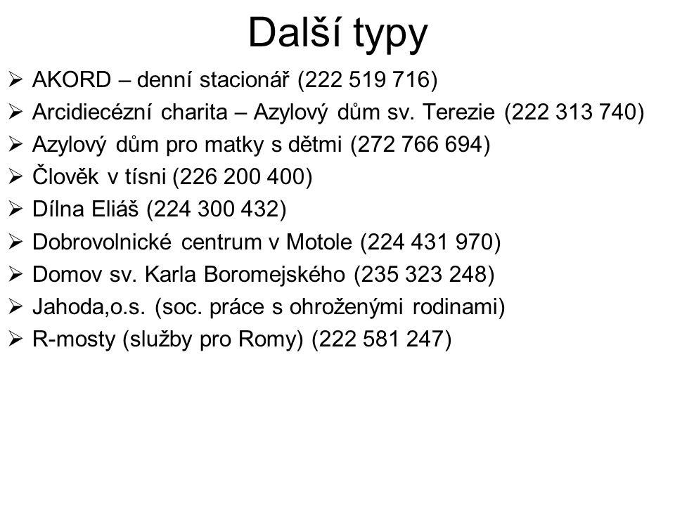 Další typy  AKORD – denní stacionář (222 519 716)  Arcidiecézní charita – Azylový dům sv. Terezie (222 313 740)  Azylový dům pro matky s dětmi (272