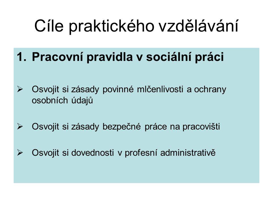 Cíle praktického vzdělávání 1.Pracovní pravidla v sociální práci  Osvojit si zásady povinné mlčenlivosti a ochrany osobních údajů  Osvojit si zásady