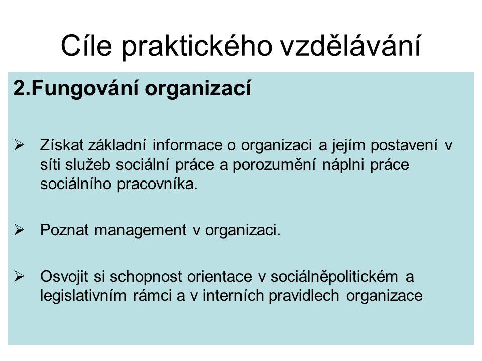 Cíle praktického vzdělávání 2.Fungování organizací  Získat základní informace o organizaci a jejím postavení v síti služeb sociální práce a porozuměn
