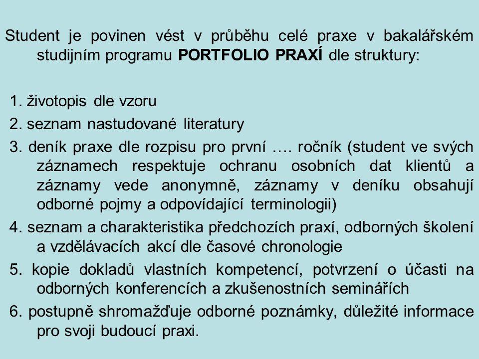 Student je povinen vést v průběhu celé praxe v bakalářském studijním programu PORTFOLIO PRAXÍ dle struktury: 1. životopis dle vzoru 2. seznam nastudov