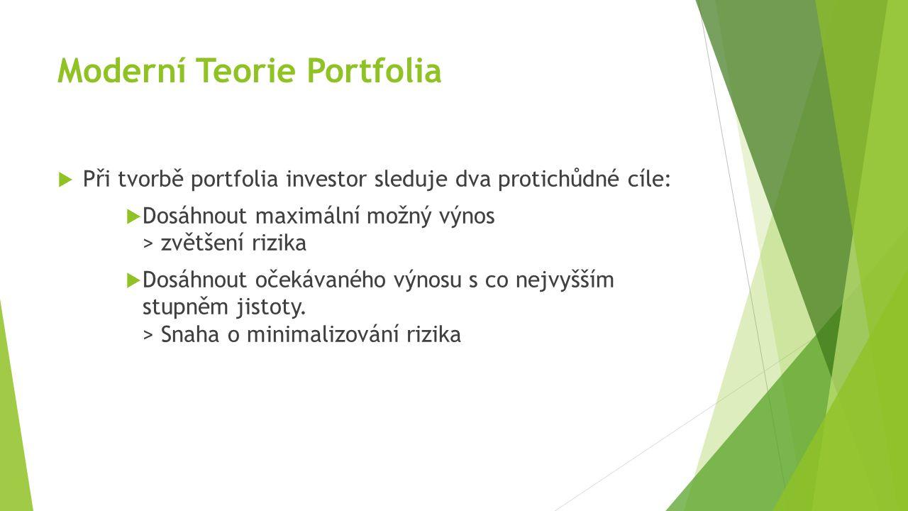Moderní Teorie Portfolia  Při tvorbě portfolia investor sleduje dva protichůdné cíle:  Dosáhnout maximální možný výnos > zvětšení rizika  Dosáhnout očekávaného výnosu s co nejvyšším stupněm jistoty.
