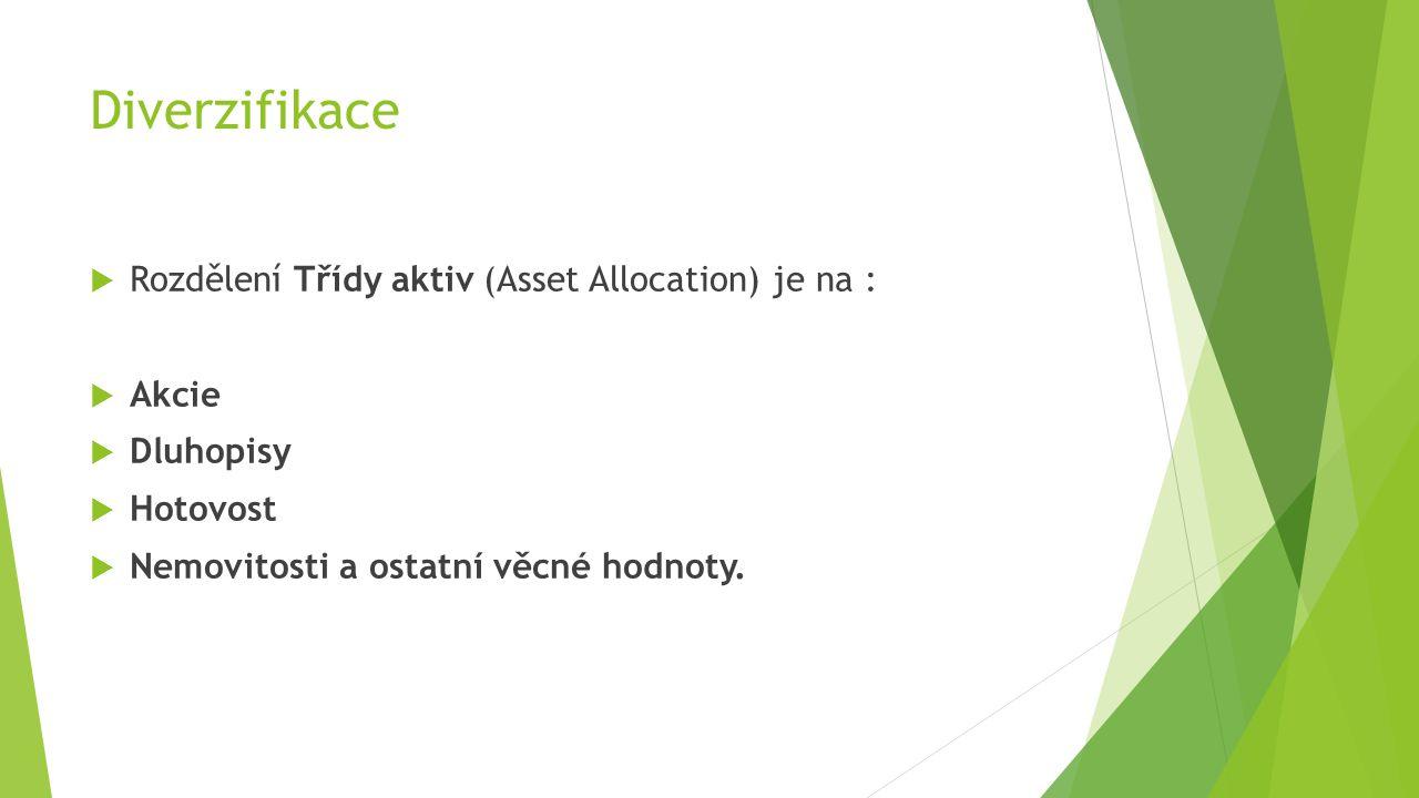 Diverzifikace  Rozdělení Třídy aktiv (Asset Allocation) je na :  Akcie  Dluhopisy  Hotovost  Nemovitosti a ostatní věcné hodnoty.