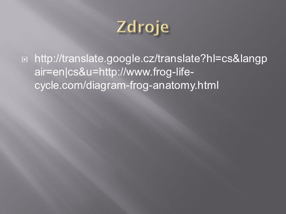  http://translate.google.cz/translate?hl=cs&langp air=en cs&u=http://www.frog-life- cycle.com/diagram-frog-anatomy.html