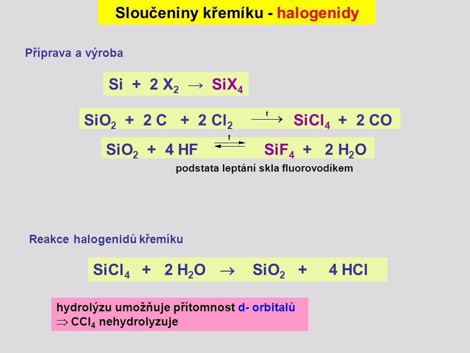 Si + 2 X 2 → SiX 4 SiO 2 + 2 C + 2 Cl 2 SiCl 4 + 2 CO SiO 2 + 4 HF SiF 4 + 2 H 2 O Sloučeniny křemíku - halogenidy Příprava a výroba podstata leptání skla fluorovodíkem Reakce halogenidů křemíku hydrolýzu umožňuje přítomnost d- orbitalů  CCl 4 nehydrolyzuje SiCl 4 + 2 H 2 O  SiO 2 + 4 HCl