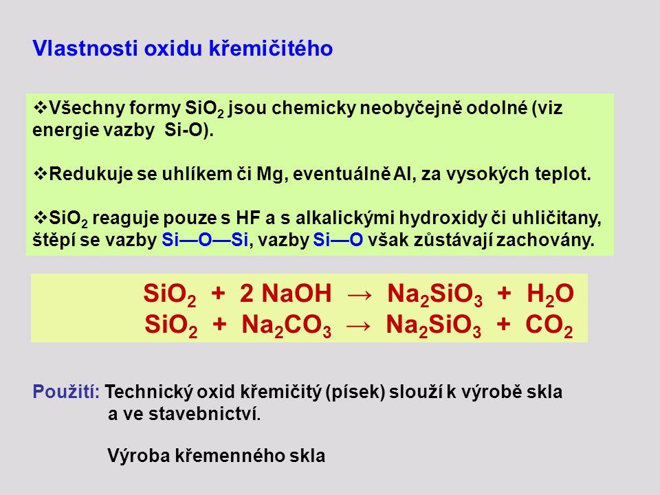 Použití: Technický oxid křemičitý (písek) slouží k výrobě skla a ve stavebnictví. Výroba křemenného skla  Všechny formy SiO 2 jsou chemicky neobyčejn