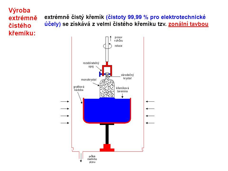 Vlastnosti křemíku  elektronová konfigurace 3s 2 p x 1 p y 1 + volné d-orbitaly  vazebné i chemické vlastnosti obou prvků se proto podstatně liší  tvorba kovalentních sloučenin  energie vazby Si—Si i Si—H podstatně nižší než energie vazby C—C či C—H  křemíková analoga organických sloučenin jsou nestálá  energie vazby Si—O je vyšší než u vazby C—O  sloučeniny s vazbami Si—O nebo Si—O—Si jsou pro křemík charakteristické  křemík nevytváří π p vazby, chybí tedy všechna analoga olefinů, acetylenů, tuhy, aromatických aj.