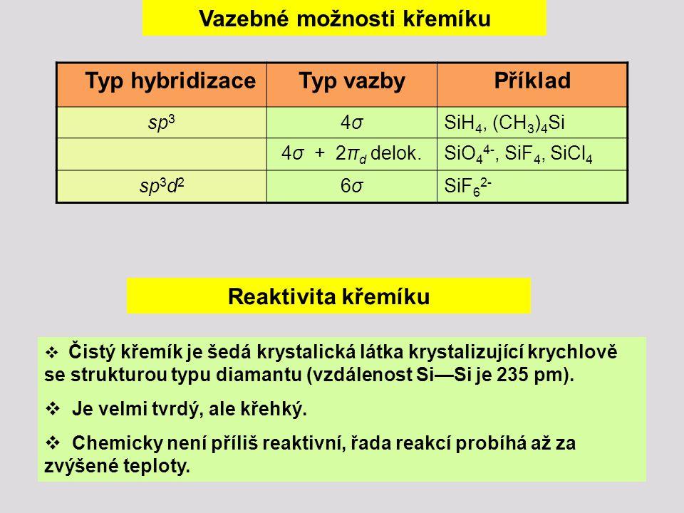 Vazebné možnosti křemíku Typ hybridizaceTyp vazbyPříklad sp 3 4σ4σSiH 4, (CH 3 ) 4 Si 4σ + 2π d delok.SiO 4 4-, SiF 4, SiCl 4 sp 3 d 2 6σ6σSiF 6 2- 