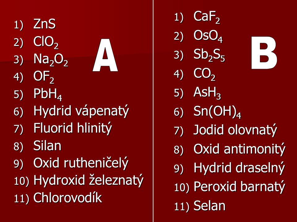 1) ZnS 2) ClO 2 3) Na 2 O 2 4) OF 2 5) PbH 4 6) Hydrid vápenatý 7) Fluorid hlinitý 8) Silan 9) Oxid rutheničelý 10) Hydroxid železnatý 11) Chlorovodík