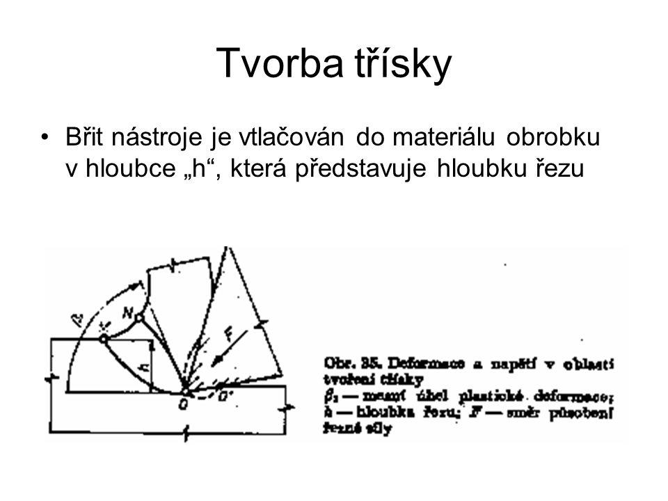 """Tvorba třísky Břit nástroje je vtlačován do materiálu obrobku v hloubce """"h , která představuje hloubku řezu"""