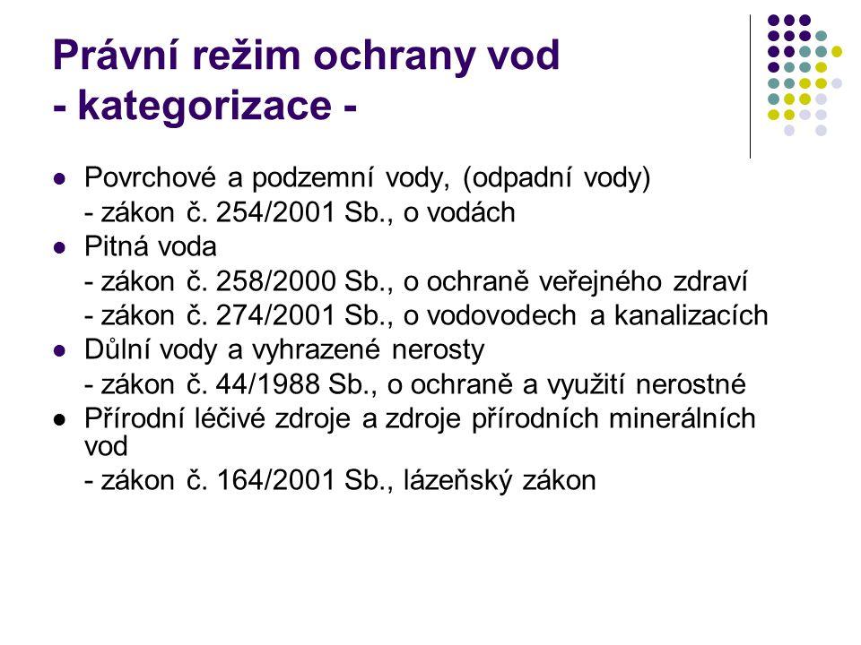 Právní režim ochrany vod - kategorizace - Povrchové a podzemní vody, (odpadní vody) - zákon č.