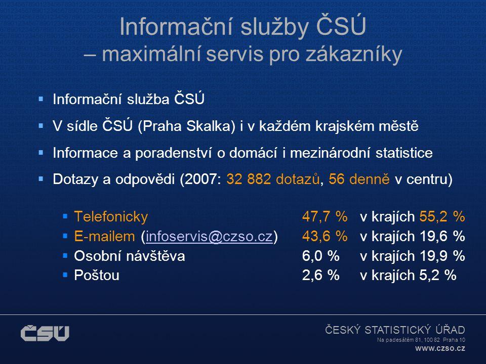 ČESKÝ STATISTICKÝ ÚŘAD Na padesátém 81, 100 82 Praha 10 www.czso.cz Informační služby ČSÚ – maximální servis pro zákazníky  Informační služba ČSÚ  V sídle ČSÚ (Praha Skalka) i v každém krajském městě  Informace a poradenství o domácí i mezinárodní statistice  Dotazy a odpovědi (2007: 32 882 dotazů, 56 denně v centru)  Telefonicky 47,7 %v krajích 55,2 %  E-mailem (infoservis@czso.cz) 43,6 %v krajích 19,6 %infoservis@czso.cz  Osobní návštěva 6,0 %v krajích 19,9 %  Poštou 2,6 %v krajích 5,2 %